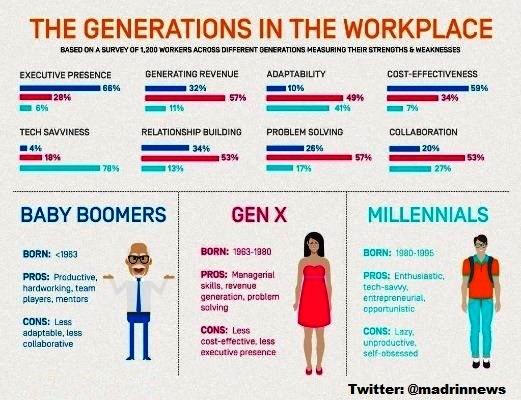 MADRINNEWS Generations 10