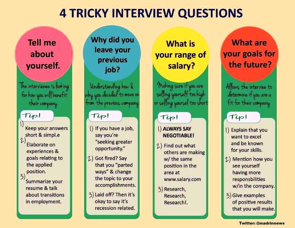 standard job interview questions - 768×593
